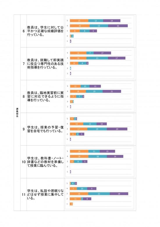 R1学校評価統合データ(学生)-02