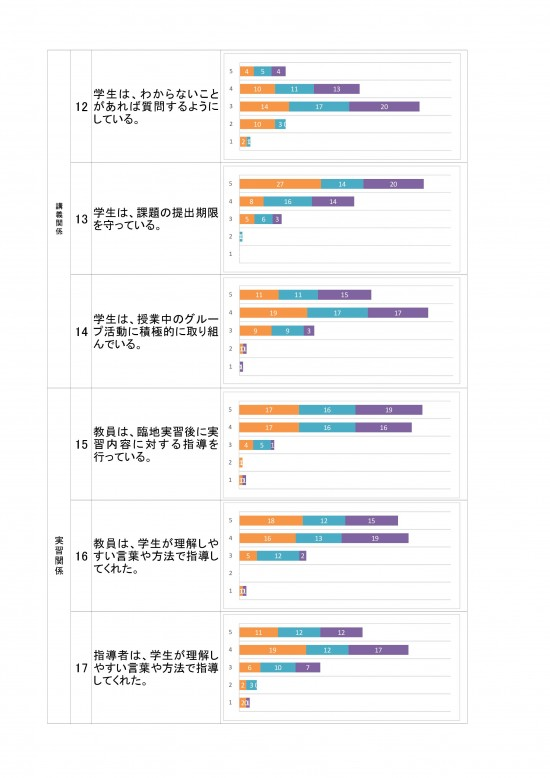 R1学校評価統合データ(学生)-03