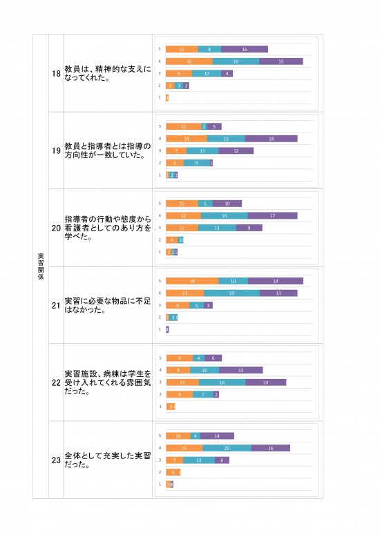 R1学校評価統合データ(学生)-04