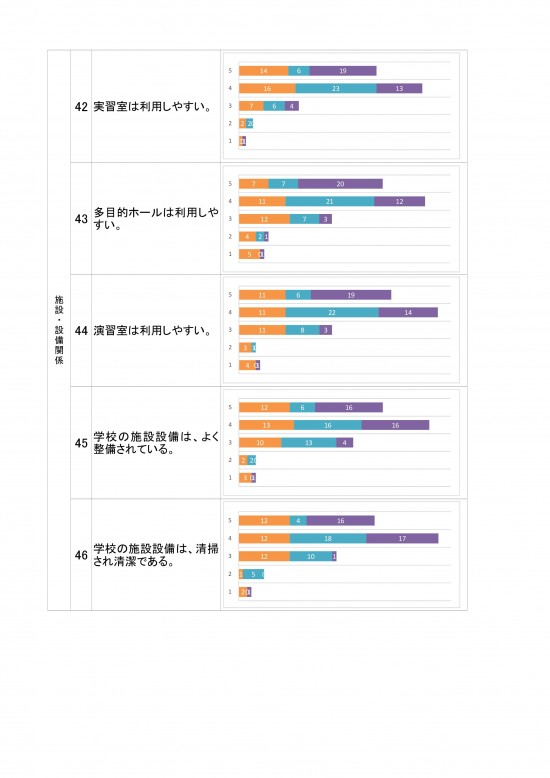 R1学校評価統合データ(学生)-08